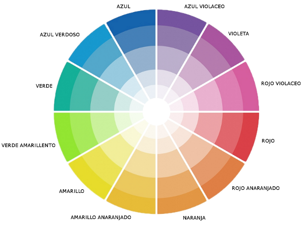 circulo-cromatico-teoria_del_color-width-800