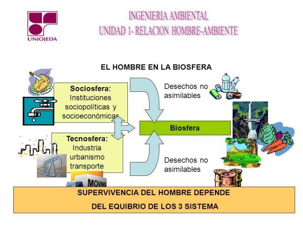 biosfera-kl