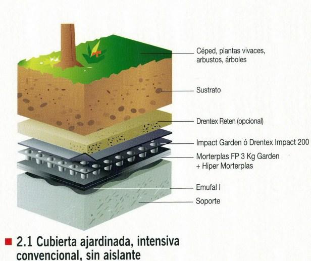 cubiertas-vegetalesajardinada-intensiva