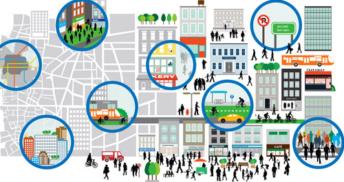principios_de_movilidad-sostenible_para la vida urbana