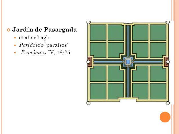 persa-jardin-de-pasargada-chahar-bagh-paridaida-paraisos